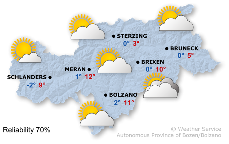 The weather today, 18.02.2018