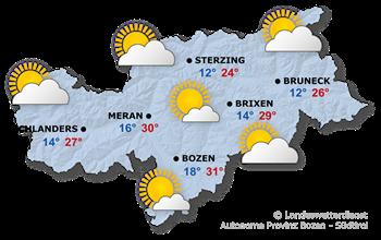 Oft sonnig und sommerliche Temperaturen